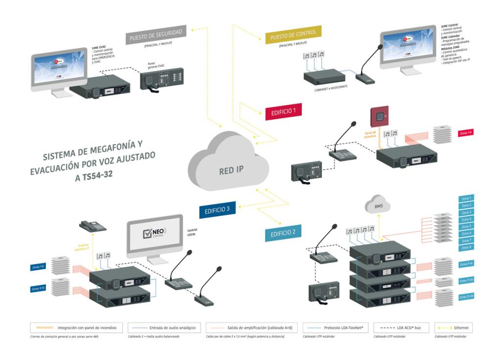 LDA-AudioTech-configuracion-multisite