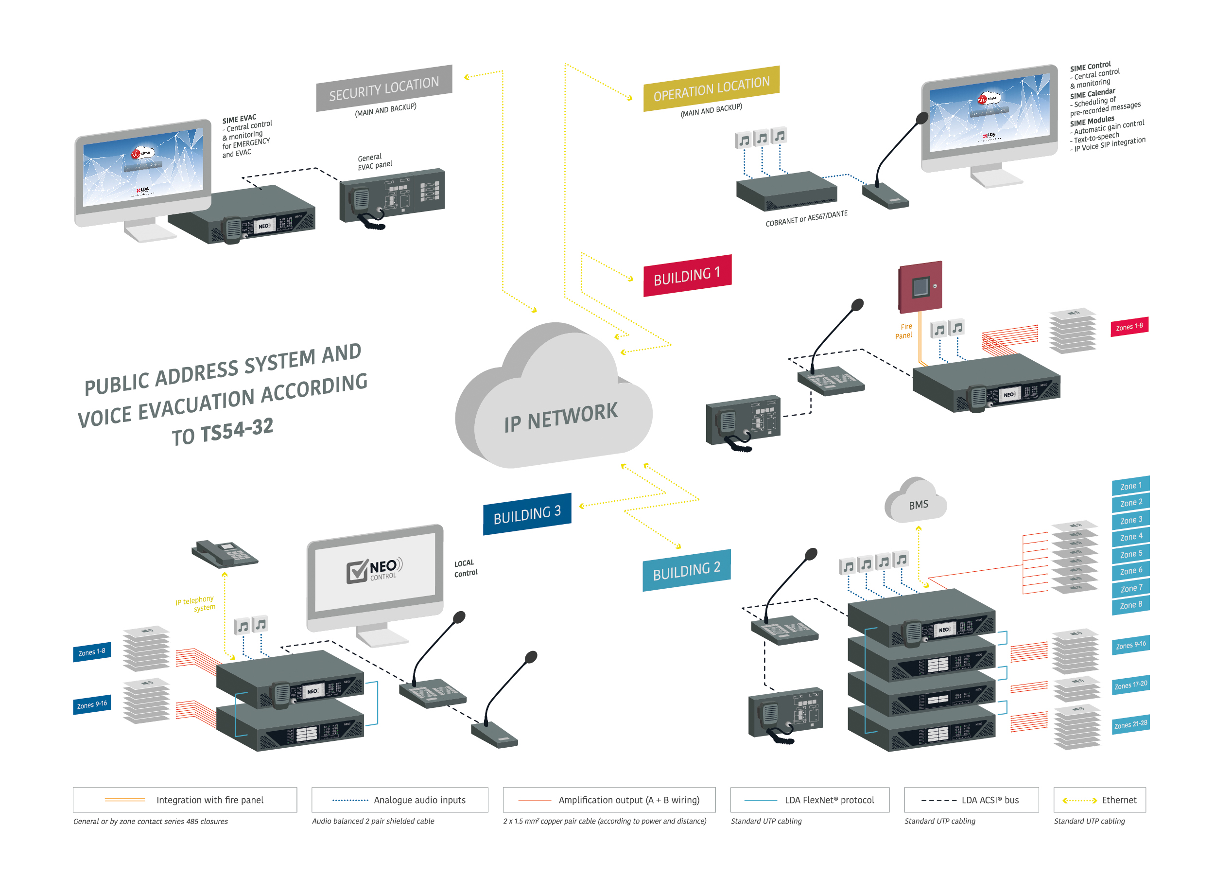 Systems Wiring Diagram Additionally Pa System Wiring Diagram On Pa